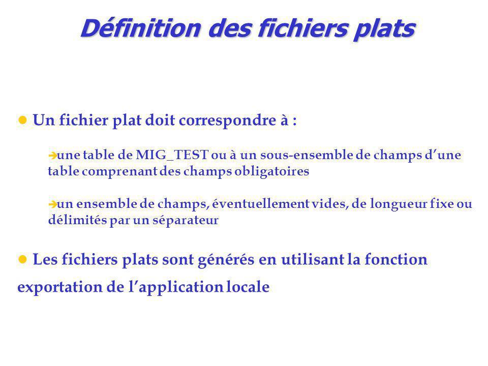 Définition des fichiers plats Un fichier plat doit correspondre à :  une table de MIG_TEST ou à un sous-ensemble de champs d'une table comprenant des champs obligatoires  un ensemble de champs, éventuellement vides, de longueur fixe ou délimités par un séparateur Les fichiers plats sont générés en utilisant la fonction exportation de l'application locale