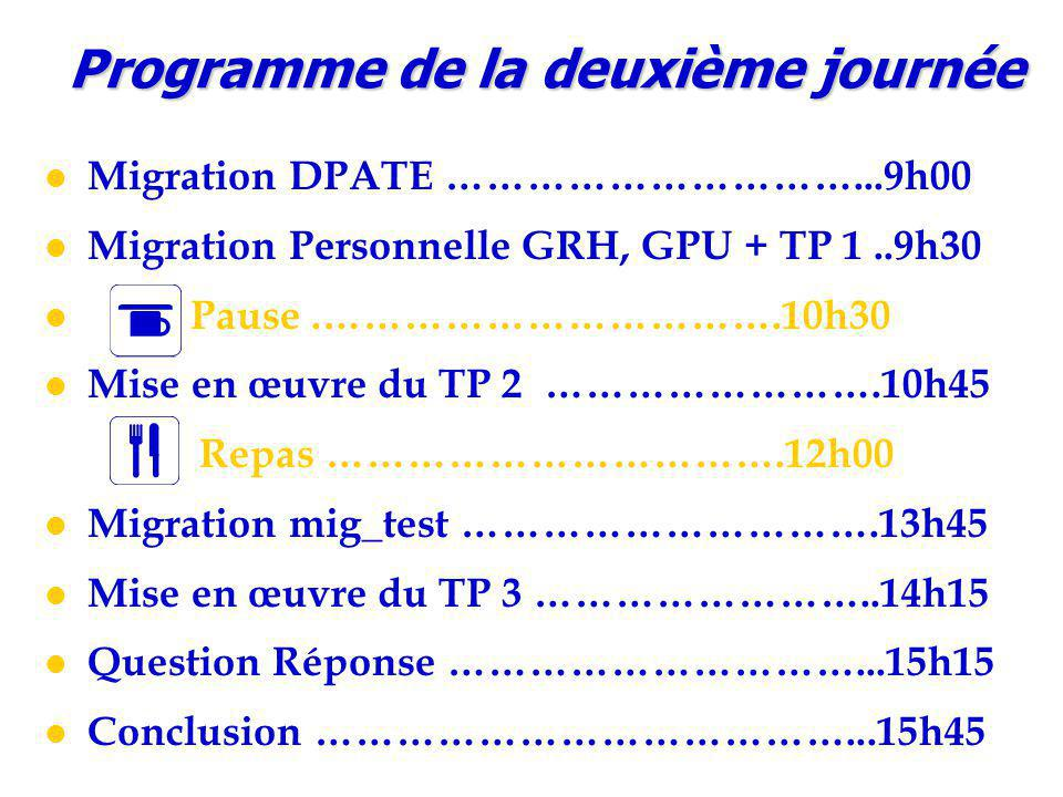 Migration DPATE …………………………...9h00 Migration Personnelle GRH, GPU + TP 1..9h30 Pause.…………………………….10h30 Mise en œuvre du TP 2 …………………….10h45 Repas …………………………….12h00 Migration mig_test ………………………….13h45 Mise en œuvre du TP 3 ……………………..14h15 Question Réponse …………………………...15h15 Conclusion …………………………………...15h45 Programme de la deuxième journée