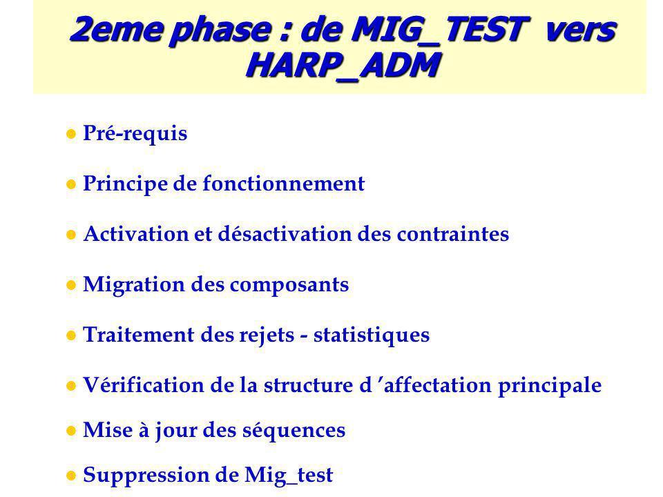 2eme phase : de MIG_TEST vers HARP_ADM Pré-requis Principe de fonctionnement Activation et désactivation des contraintes Migration des composants Traitement des rejets - statistiques Vérification de la structure d 'affectation principale Mise à jour des séquences Suppression de Mig_test