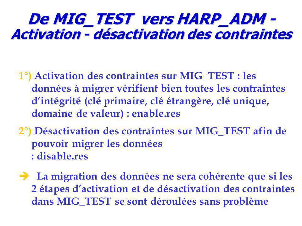 1°) Activation des contraintes sur MIG_TEST : les données à migrer vérifient bien toutes les contraintes d'intégrité (clé primaire, clé étrangère, clé unique, domaine de valeur) : enable.res 2°) Désactivation des contraintes sur MIG_TEST afin de pouvoir migrer les données : disable.res è La migration des données ne sera cohérente que si les 2 étapes d'activation et de désactivation des contraintes dans MIG_TEST se sont déroulées sans problème De MIG_TEST vers HARP_ADM - Activation - désactivation des contraintes