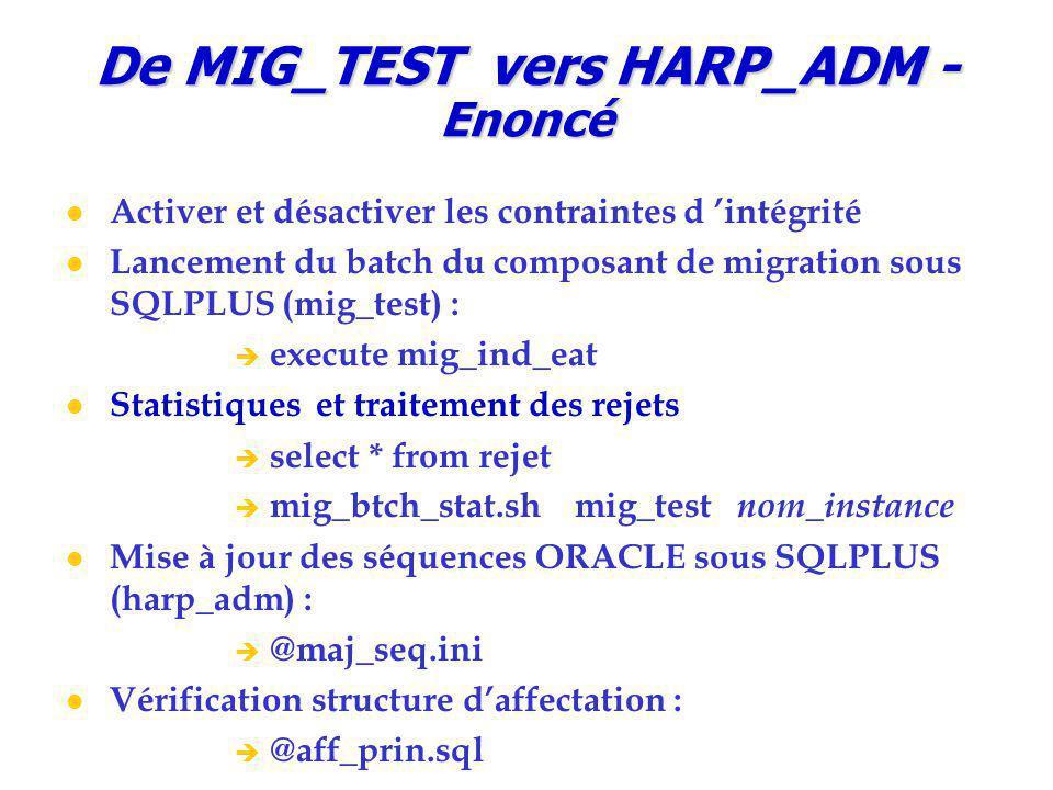 De MIG_TEST vers HARP_ADM - Enoncé Activer et désactiver les contraintes d 'intégrité Lancement du batch du composant de migration sous SQLPLUS (mig_test) :  execute mig_ind_eat Statistiques et traitement des rejets  select * from rejet  mig_btch_stat.sh mig_test nom_instance Mise à jour des séquences ORACLE sous SQLPLUS (harp_adm) :  @maj_seq.ini Vérification structure d'affectation :  @aff_prin.sql
