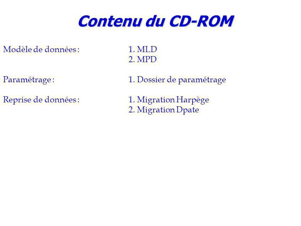 Modèle de données :1.MLD 2. MPD Paramétrage :1. Dossier de paramétrage Reprise de données :1.