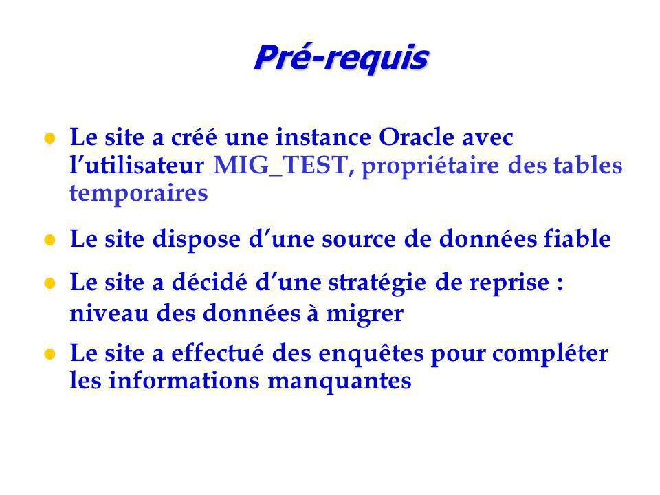 Le site a créé une instance Oracle avec l'utilisateur MIG_TEST, propriétaire des tables temporaires Le site dispose d'une source de données fiable Le site a décidé d'une stratégie de reprise : niveau des données à migrer Le site a effectué des enquêtes pour compléter les informations manquantes Pré-requis
