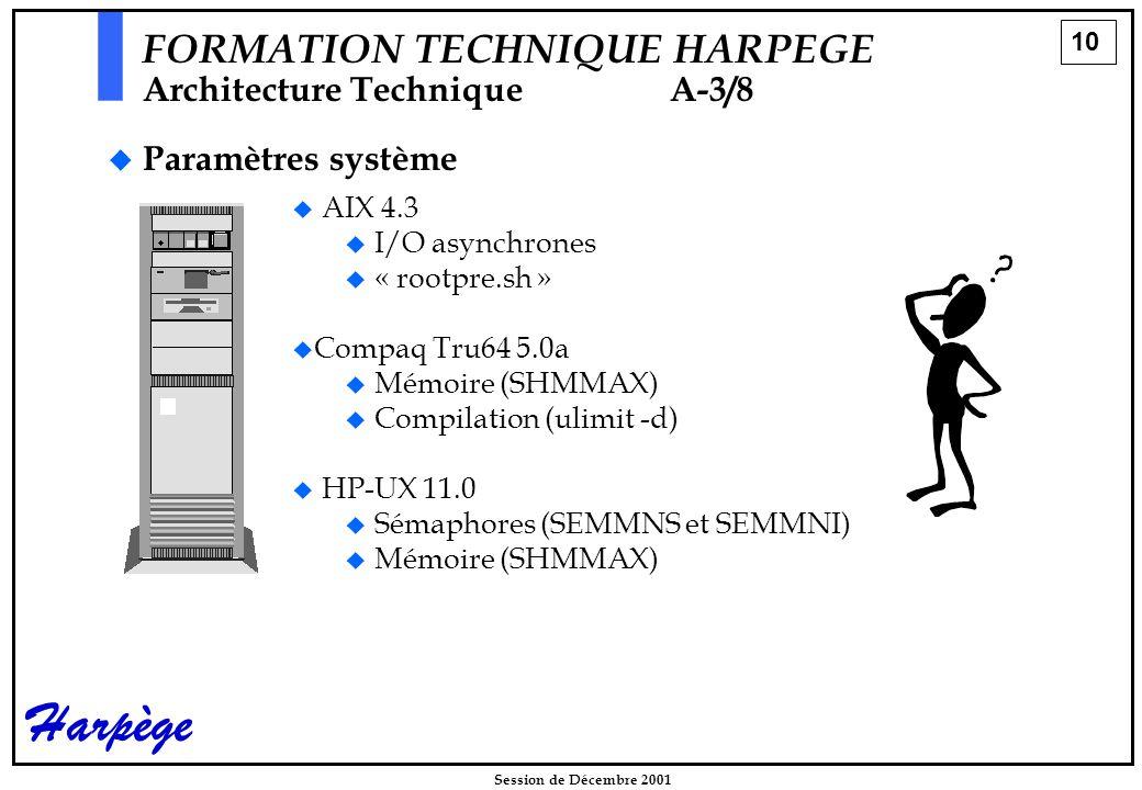 10 Session de Décembre 2001 Harpège FORMATION TECHNIQUE HARPEGE Architecture Technique A-3/8   Paramètres système   AIX 4.3   I/O asynchrones   « rootpre.sh »   Compaq Tru64 5.0a   Mémoire (SHMMAX)   Compilation (ulimit -d)   HP-UX 11.0   Sémaphores (SEMMNS et SEMMNI)   Mémoire (SHMMAX)