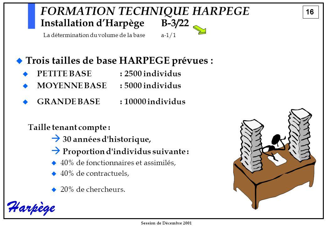 16 Session de Décembre 2001 Harpège FORMATION TECHNIQUE HARPEGE Installation d'HarpègeB-3/22 La détermination du volume de la basea-1/1   Trois tailles de base HARPEGE prévues :   PETITE BASE : 2500 individus   MOYENNE BASE : 5000 individus   GRANDE BASE : 10000 individus Taille tenant compte :   30 années d historique,   Proportion d individus suivante :   40% de fonctionnaires et assimilés,   40% de contractuels,   20% de chercheurs.