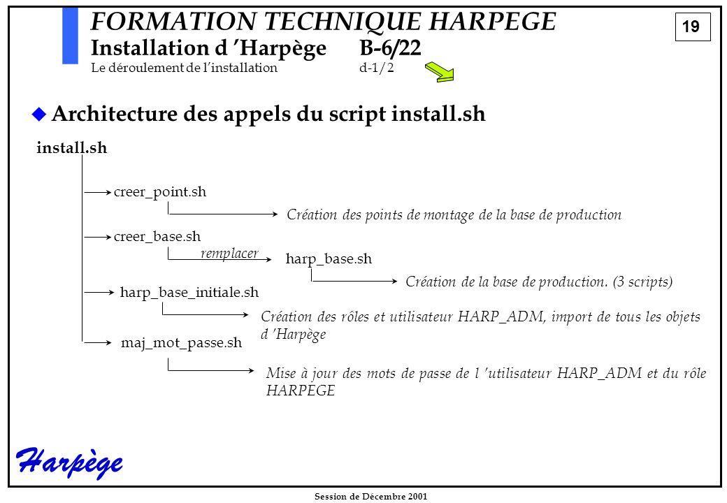 19 Session de Décembre 2001 Harpège FORMATION TECHNIQUE HARPEGE Installation d 'HarpègeB-6/22 Le déroulement de l'installationd-1/2   Architecture des appels du script install.sh install.sh creer_base.sh harp_base.sh Création de la base de production.