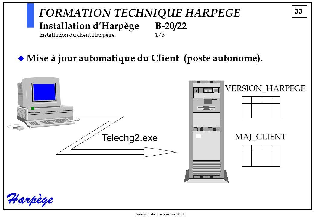 33 Session de Décembre 2001 Harpège FORMATION TECHNIQUE HARPEGE Installation d'HarpègeB-20/22 Installation du client Harpège1/3   Mise à jour automatique du Client (poste autonome).