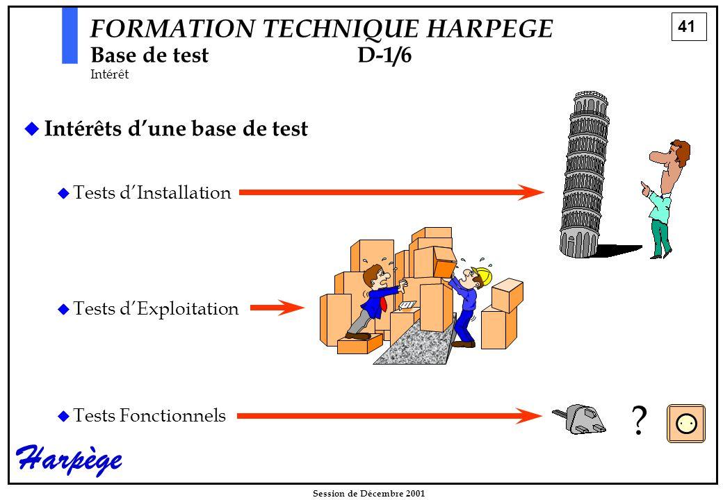 41 Session de Décembre 2001 Harpège FORMATION TECHNIQUE HARPEGE Base de testD-1/6 Intérêt   Intérêts d'une base de test   Tests d'Installation   Tests d'Exploitation   Tests Fonctionnels ?