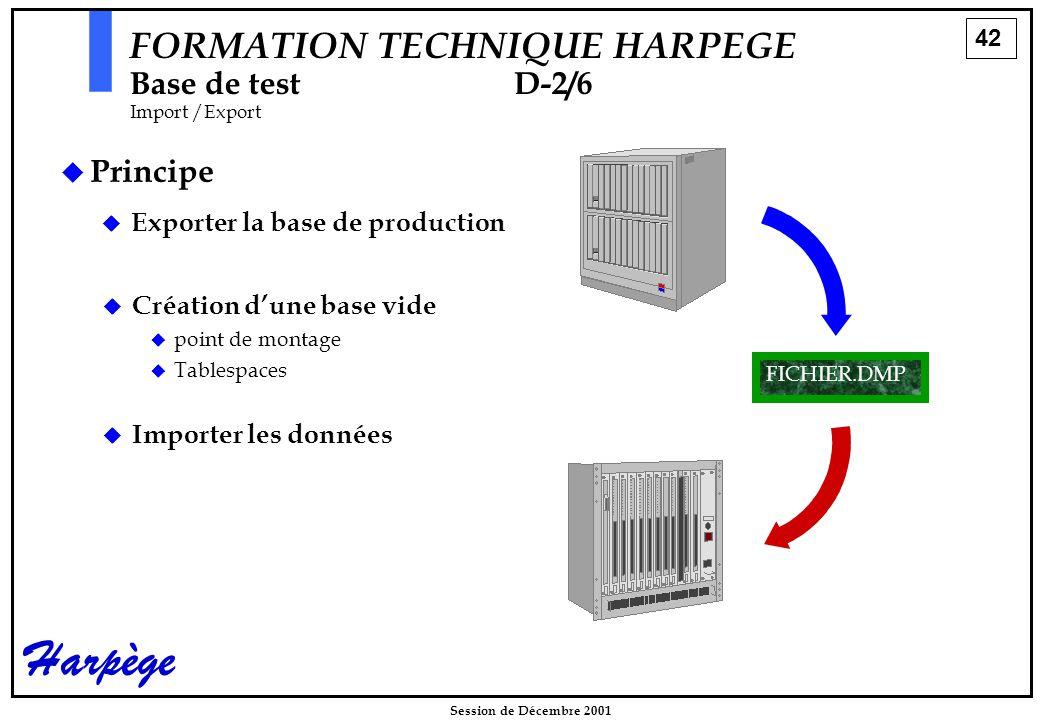 42 Session de Décembre 2001 Harpège   Principe  Exporter la base de production FORMATION TECHNIQUE HARPEGE Base de testD-2/6 Import /Export FICHIER.DMP   Création d'une base vide   point de montage   Tablespaces   Importer les données