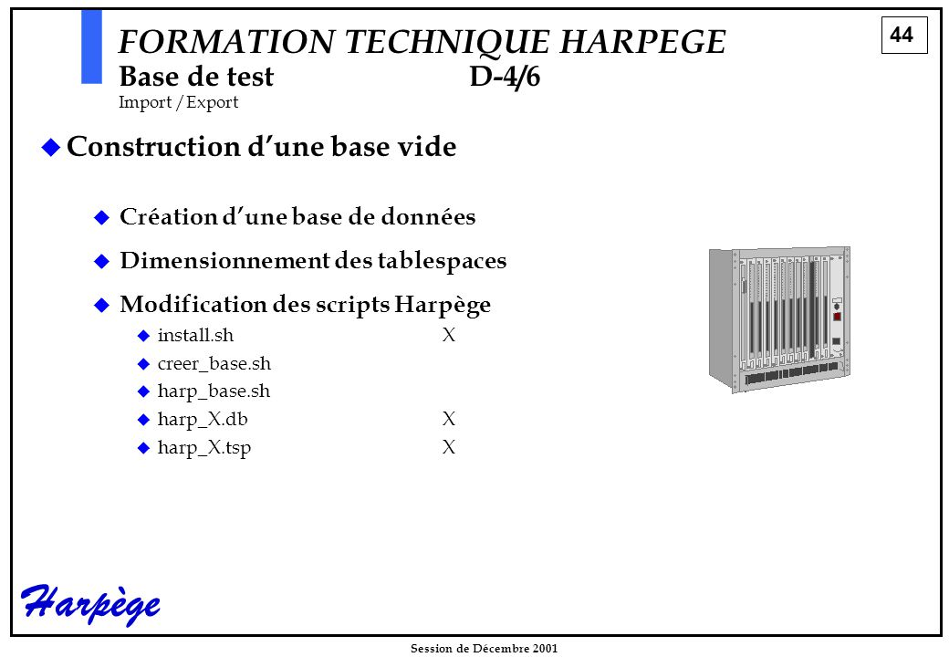 44 Session de Décembre 2001 Harpège   Construction d'une base vide FORMATION TECHNIQUE HARPEGE Base de testD-4/6 Import /Export  Création d'une base de données  Dimensionnement des tablespaces  Modification des scripts Harpège  install.shX  creer_base.sh  harp_base.sh  harp_X.dbX  harp_X.tspX