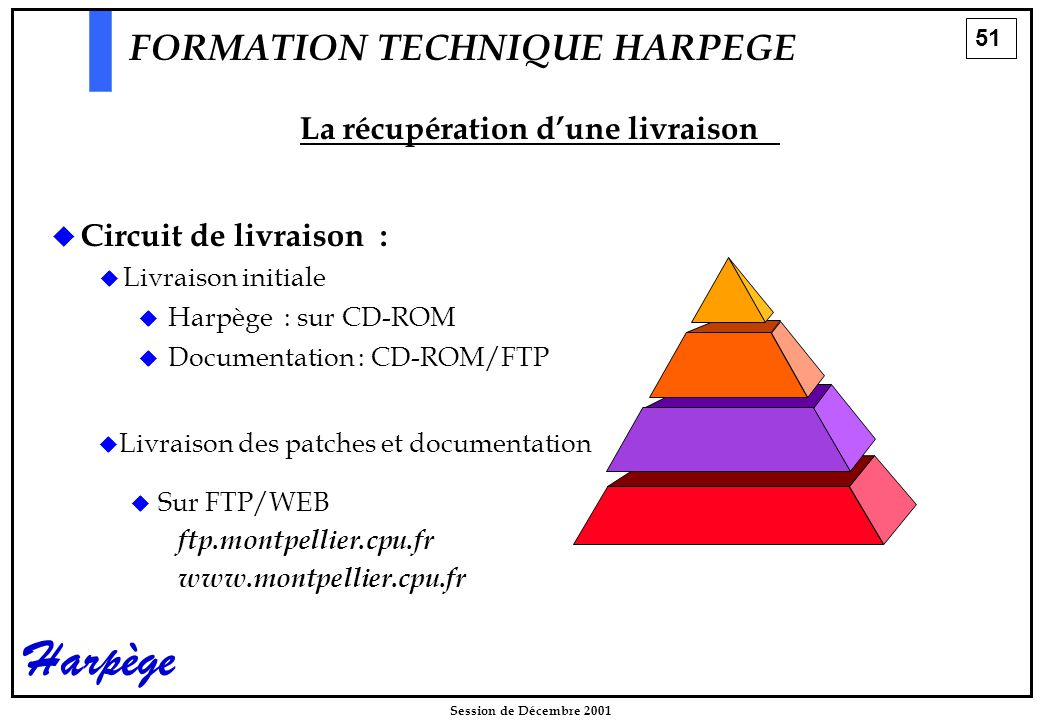 51 Session de Décembre 2001 Harpège FORMATION TECHNIQUE HARPEGE   Circuit de livraison :   Livraison initiale   Livraison des patches et documentation   Harpège : sur CD-ROM   Documentation : CD-ROM/FTP   Sur FTP/WEB ftp.montpellier.cpu.fr www.montpellier.cpu.fr La récupération d'une livraison