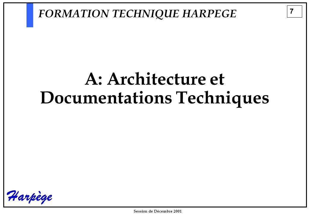28 Session de Décembre 2001 Harpège   Installation des produits Oracle FORMATION TECHNIQUE HARPEGE Installation d 'HarpègeB-15/22 Installation des produits Oracle   Documentation Oracle   Versions impératives : se référer au CCI   Mise en réseau supportée par Oracle