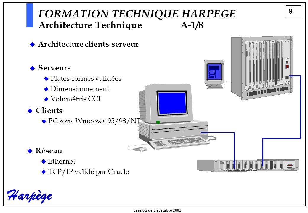 8 Session de Décembre 2001 Harpège FORMATION TECHNIQUE HARPEGE Architecture TechniqueA-1/8  Architecture clients-serveur   Serveurs   Plates-formes validées   Dimensionnement   Volumétrie CCI   Clients   PC sous Windows 95/98/NT   Réseau   Ethernet   TCP/IP validé par Oracle
