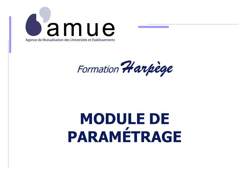 1) Paramétrage de l'établissement Le paramétrage du niveau 1, l'établissement se fait à partir d'Harp_adm, module d'administration.