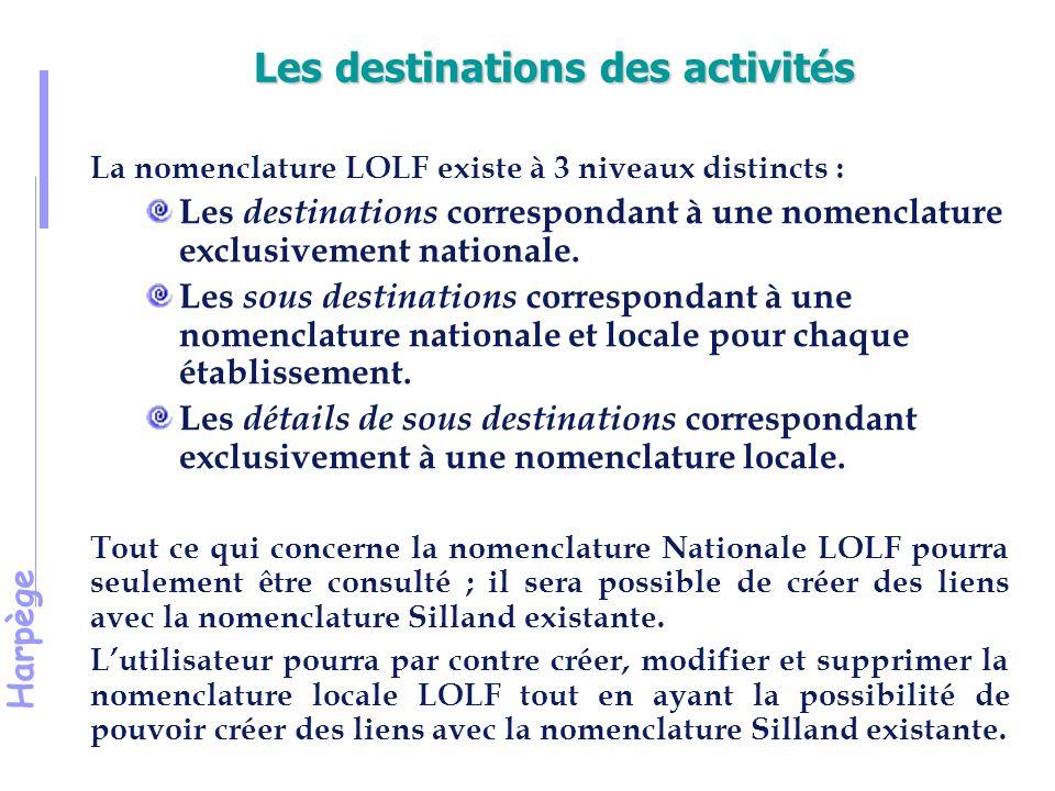 Harpège Les destinations des activités La nomenclature LOLF existe à 3 niveaux distincts : Les destinations correspondant à une nomenclature exclusivement nationale.