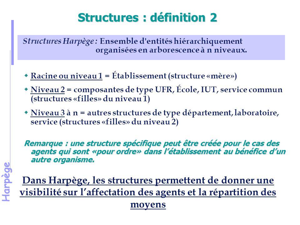 Harpège Structures : définition 2  Racine ou niveau 1 = Établissement (structure «mère»)  Niveau 2 = composantes de type UFR, École, IUT, service commun (structures «filles» du niveau 1)  Niveau 3 à n = autres structures de type département, laboratoire, service (structures «filles» du niveau 2) Remarque : une structure spécifique peut être créée pour le cas des agents qui sont «pour ordre» dans l'établissement au bénéfice d'un autre organisme.