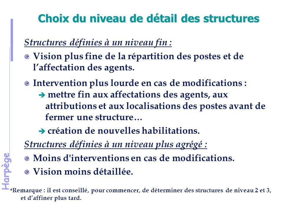 Harpège Choix du niveau de détail des structures Structures définies à un niveau fin : Vision plus fine de la répartition des postes et de l'affectation des agents.
