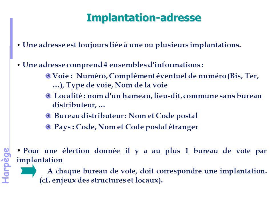 Harpège Implantation-adresse Une adresse est toujours liée à une ou plusieurs implantations.