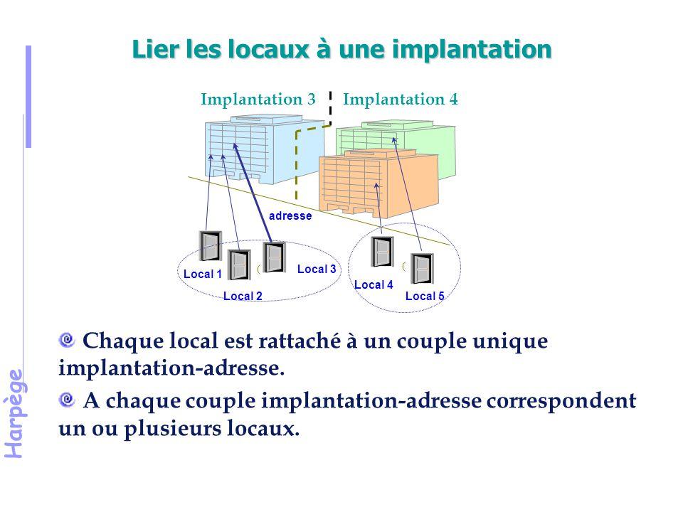 Harpège Lier les locaux à une implantation Chaque local est rattaché à un couple unique implantation-adresse.