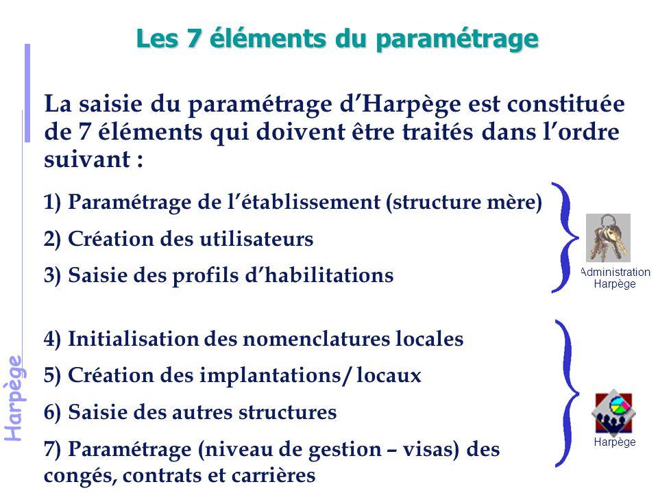 Harpège La saisie du paramétrage d'Harpège est constituée de 7 éléments qui doivent être traités dans l'ordre suivant : 1) Paramétrage de l'établissement (structure mère) 2) Création des utilisateurs 3) Saisie des profils d'habilitations 4) Initialisation des nomenclatures locales 5) Création des implantations / locaux 6) Saisie des autres structures 7) Paramétrage (niveau de gestion – visas) des congés, contrats et carrières Les 7 éléments du paramétrage Administration Harpège
