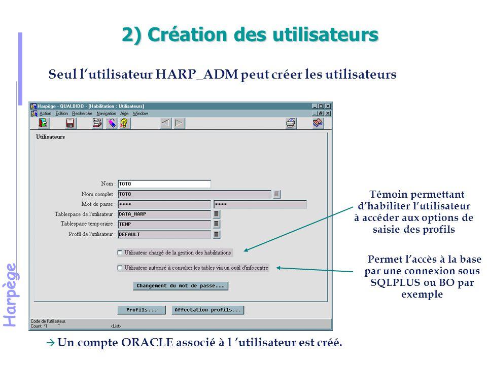 Harpège 2) Création des utilisateurs Seul l'utilisateur HARP_ADM peut créer les utilisateurs Témoin permettant d'habiliter l'utilisateur à accéder aux options de saisie des profils Permet l'accès à la base par une connexion sous SQLPLUS ou BO par exemple  Un compte ORACLE associé à l 'utilisateur est créé.