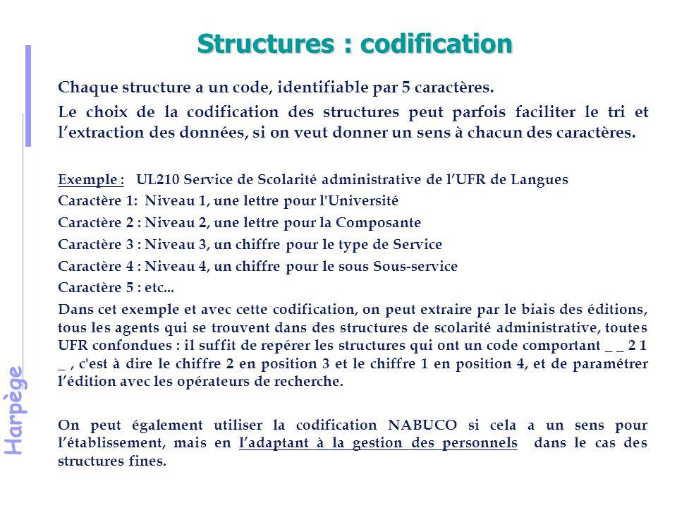 Harpège Structures : codification Chaque structure a un code, identifiable par 5 caractères.