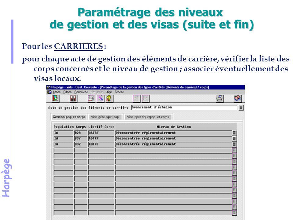 Harpège Pour les CARRIERES : pour chaque acte de gestion des éléments de carrière, vérifier la liste des corps concernés et le niveau de gestion ; associer éventuellement des visas locaux.