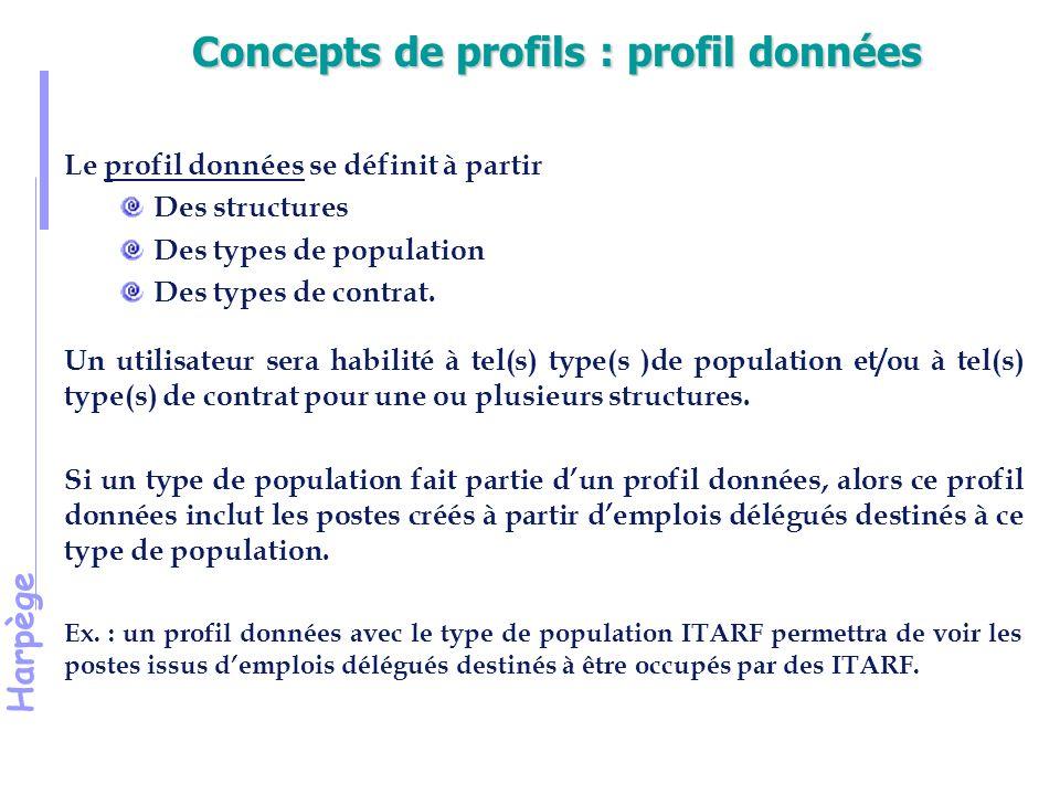 Harpège Concepts de profils : profil données Le profil données se définit à partir Des structures Des types de population Des types de contrat.
