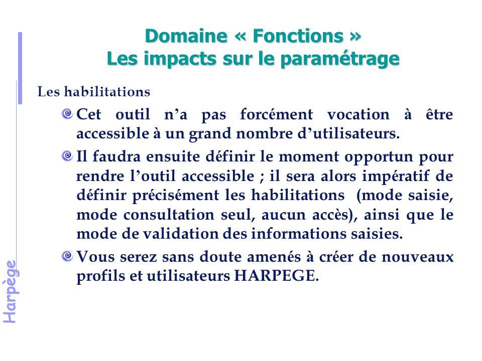 Harpège Domaine « Fonctions » Les impacts sur le paramétrage Les habilitations Cet outil n ' a pas forc é ment vocation à être accessible à un grand nombre d ' utilisateurs.