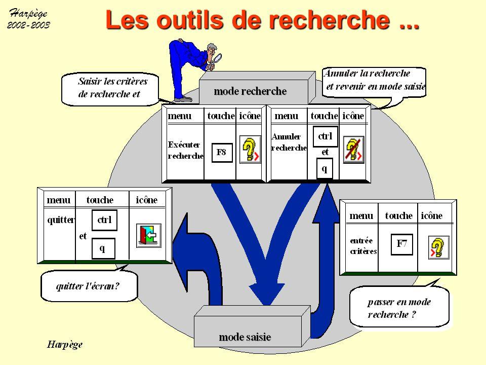 Harpège 2002-2003 Les outils de recherche...