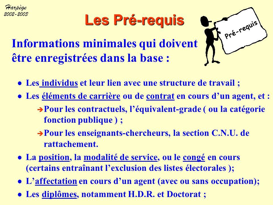 Harpège 2002-2003 Les Pré-requis Informations minimales qui doivent être enregistrées dans la base : Les individus et leur lien avec une structure de