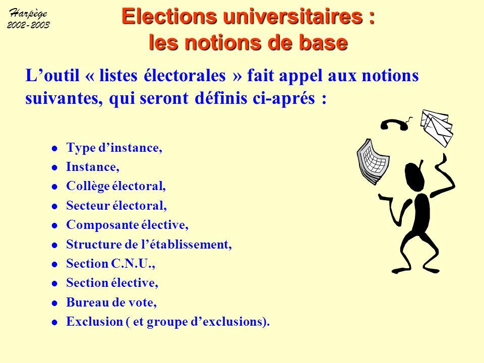 Harpège 2002-2003 Elections universitaires : les notions de base L'outil « listes électorales » fait appel aux notions suivantes, qui seront définis c