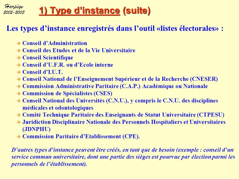 Harpège 2002-2003 1) Type d'instance (suite) Les types d'instance enregistrés dans l'outil «listes électorales» :  Conseil d'Administration  Conseil