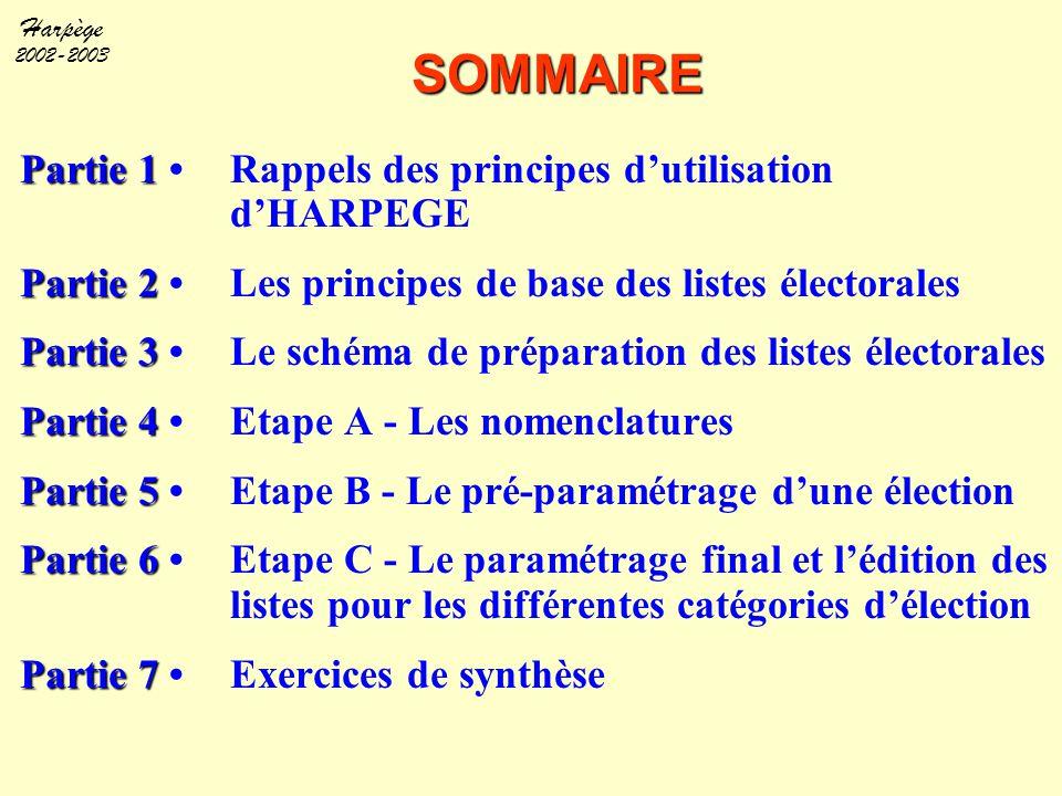 Harpège 2002-2003 SOMMAIRE Partie 1 Partie 1 Rappels des principes d'utilisation d'HARPEGE Partie 2 Partie 2 Les principes de base des listes électora