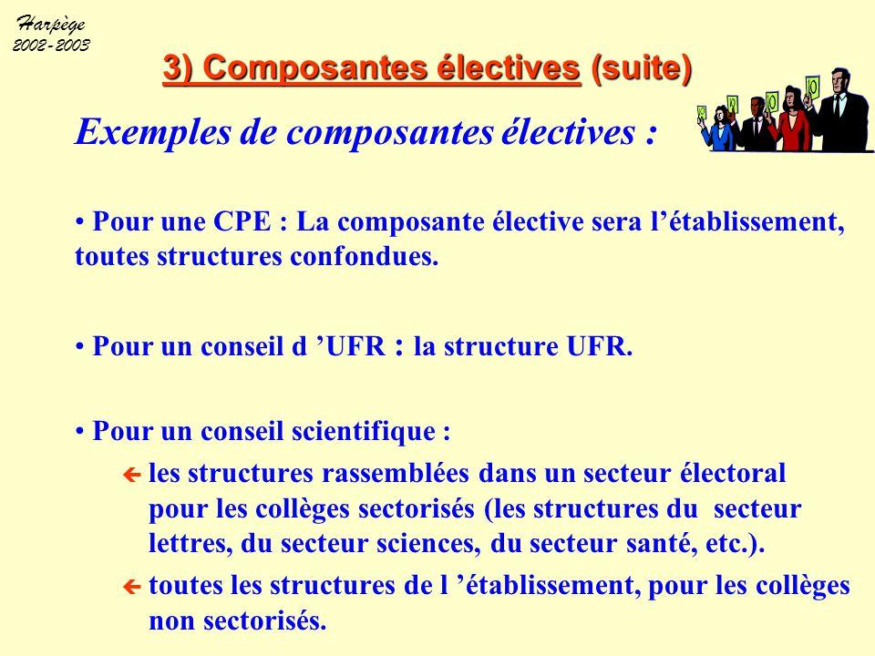 Harpège 2002-2003 Exemples de composantes électives : Pour une CPE : La composante élective sera l'établissement, toutes structures confondues. Pour u