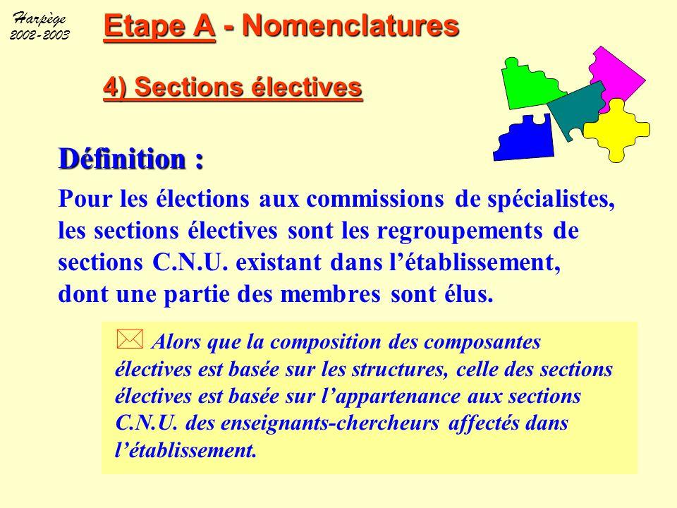 Harpège 2002-2003 Etape A - Nomenclatures 4) Sections électives Définition : Pour les élections aux commissions de spécialistes, les sections élective
