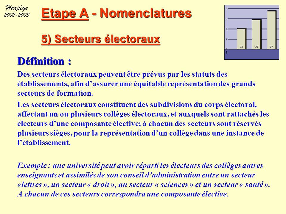 Harpège 2002-2003 Etape A - Nomenclatures 5) Secteurs électoraux Définition : Des secteurs électoraux peuvent être prévus par les statuts des établiss