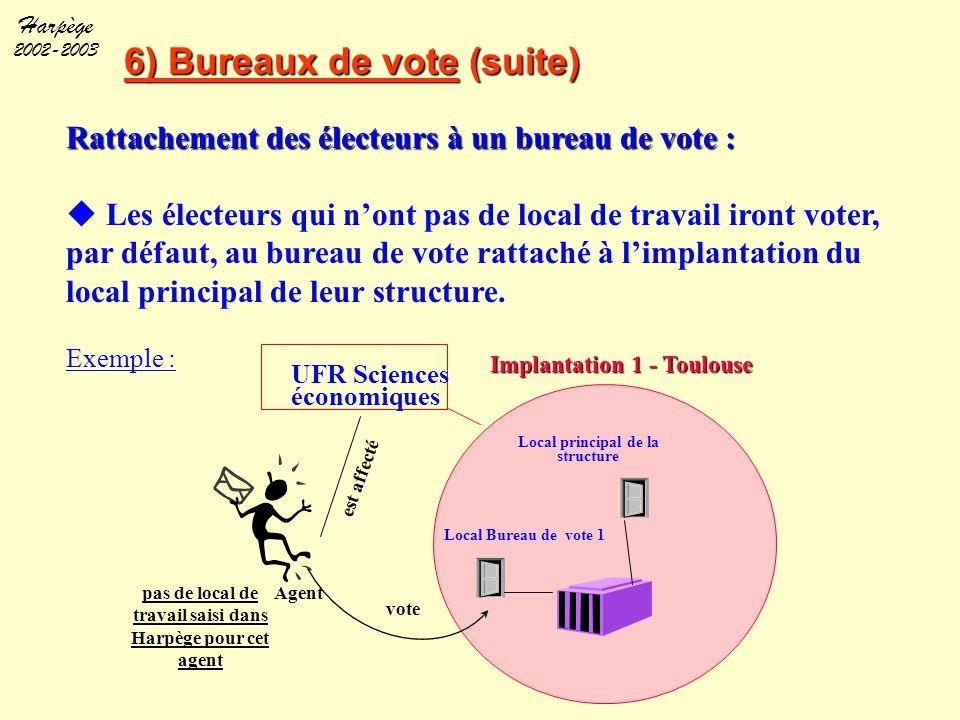 Harpège 2002-2003 Rattachement des électeurs à un bureau de vote : u Les électeurs qui n'ont pas de local de travail iront voter, par défaut, au burea