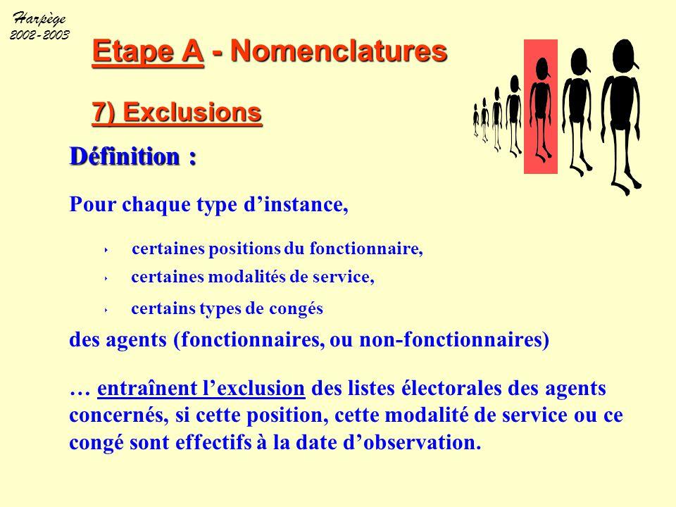 Harpège 2002-2003 Etape A - Nomenclatures 7) Exclusions Définition : Pour chaque type d'instance,  certaines positions du fonctionnaire,  certaines