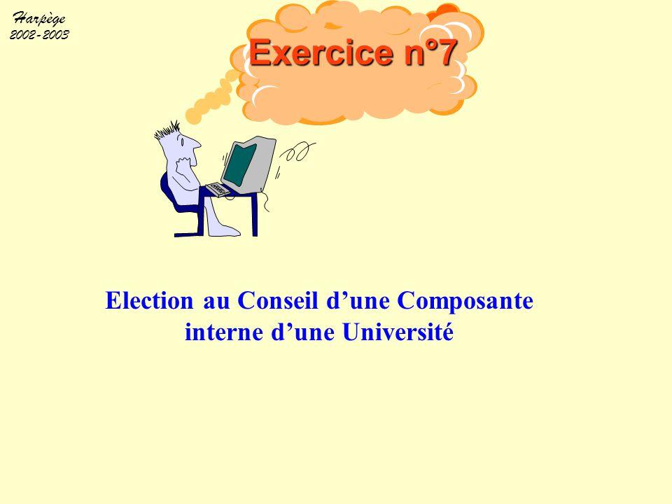 Harpège 2002-2003 Election au Conseil d'une Composante interne d'une Université Exercice n°7