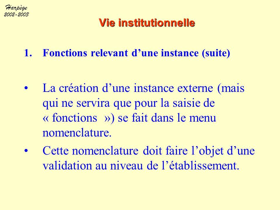 Harpège 2002-2003 Vie institutionnelle 1.Fonctions relevant d'une instance (suite) La création d'une instance externe (mais qui ne servira que pour la