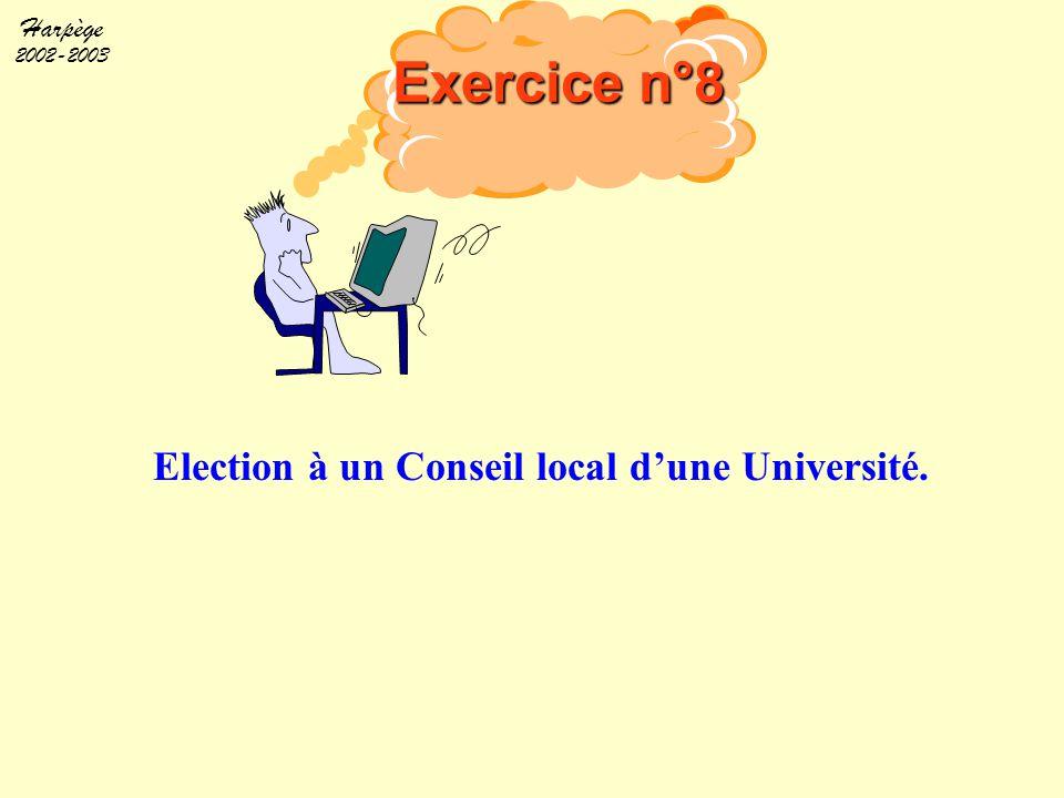 Harpège 2002-2003 Election à un Conseil local d'une Université. Exercice n°8