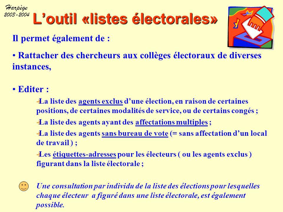 Harpège 2003-2004 L'outil «listes électorales» Il permet également de : Rattacher des chercheurs aux collèges électoraux de diverses instances, Editer