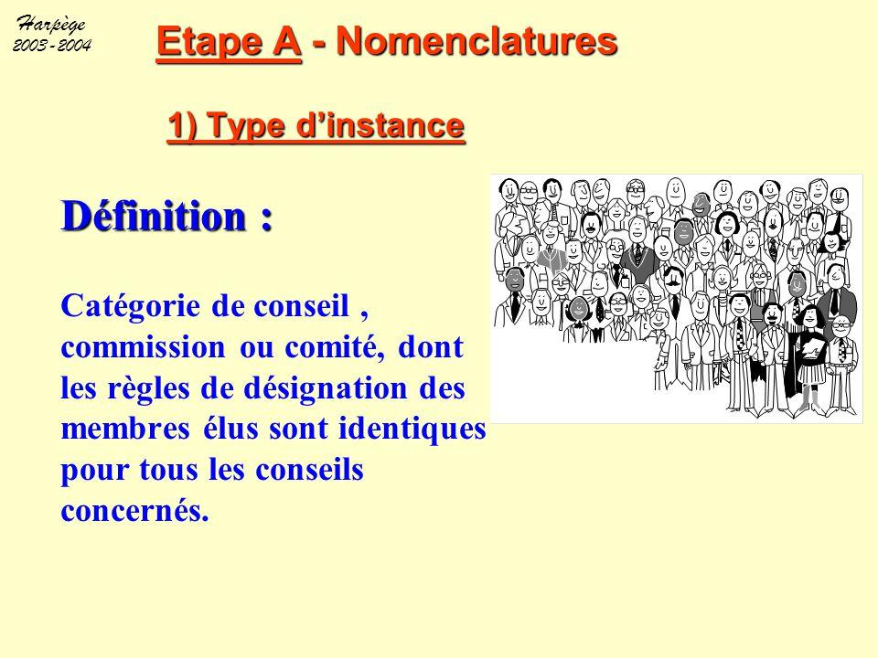 Harpège 2003-2004 Etape A - Nomenclatures 1) Type d'instance Définition : Catégorie de conseil, commission ou comité, dont les règles de désignation d