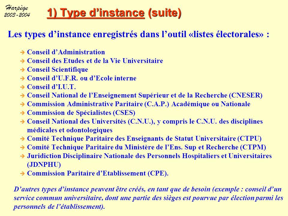 Harpège 2003-2004 1) Type d'instance (suite) Les types d'instance enregistrés dans l'outil «listes électorales» :  Conseil d'Administration  Conseil