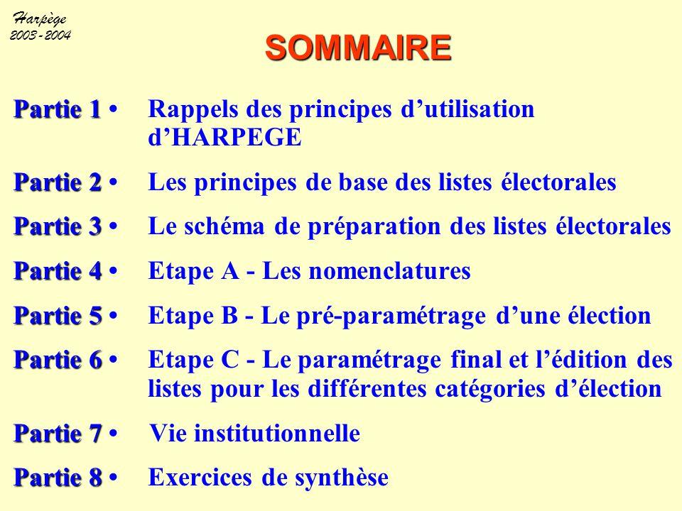 Harpège 2003-2004 SOMMAIRE Partie 1 Partie 1 Rappels des principes d'utilisation d'HARPEGE Partie 2 Partie 2 Les principes de base des listes électora
