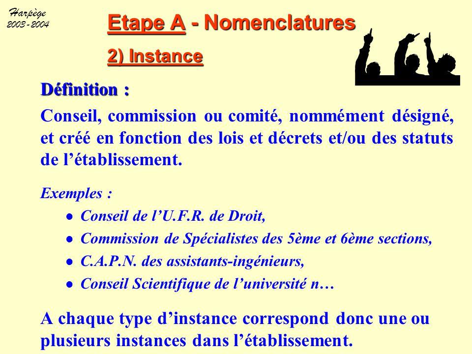 Harpège 2003-2004 Etape A - Nomenclatures 2) Instance Définition : Conseil, commission ou comité, nommément désigné, et créé en fonction des lois et d