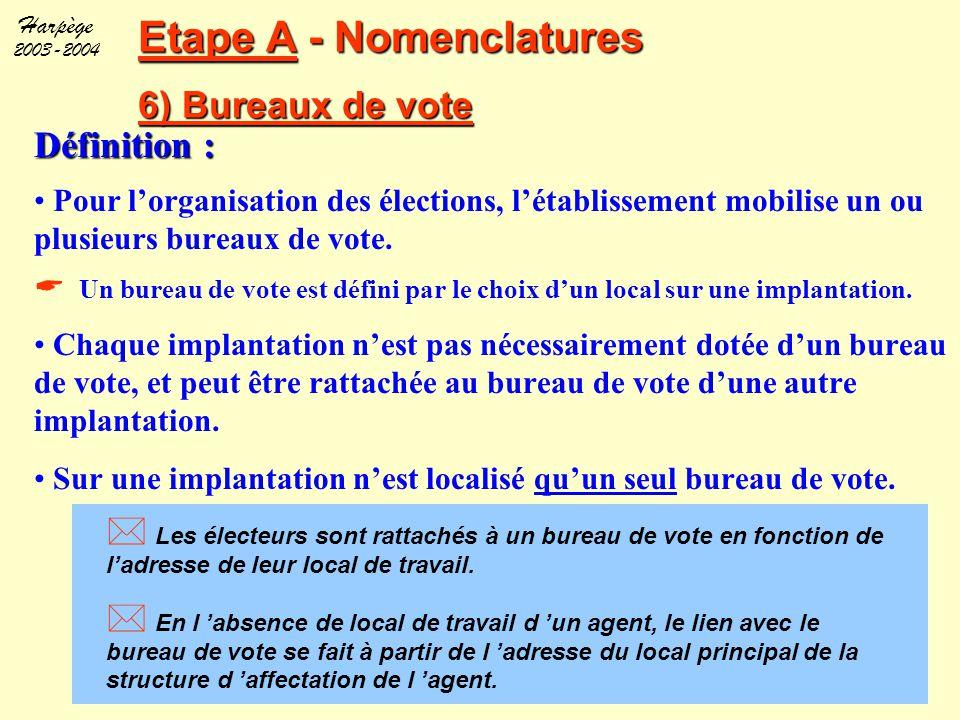 Harpège 2003-2004 Etape A - Nomenclatures 6) Bureaux de vote Définition : Pour l'organisation des élections, l'établissement mobilise un ou plusieurs