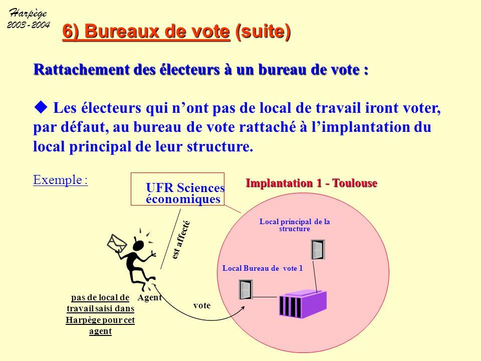 Harpège 2003-2004 Rattachement des électeurs à un bureau de vote : u Les électeurs qui n'ont pas de local de travail iront voter, par défaut, au burea