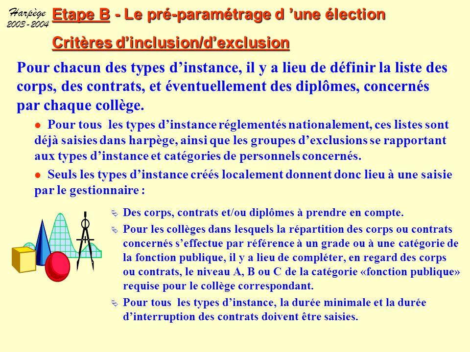 Harpège 2003-2004 Etape B - Le pré-paramétrage d 'une élection Critères d'inclusion/d'exclusion  Des corps, contrats et/ou diplômes à prendre en comp
